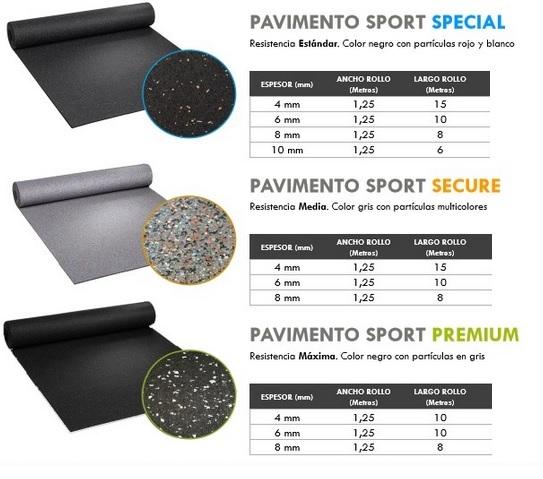 Pavimento deportivo suelos de caucho para gimnasios for Precios de gimnasios